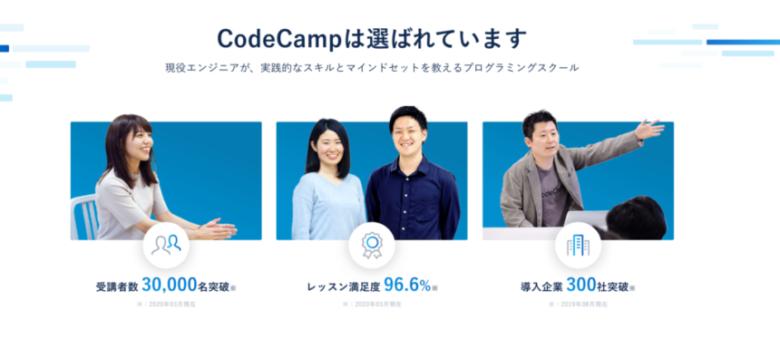 【2021年度最新】codecampの評判は?コースから料金まで解説